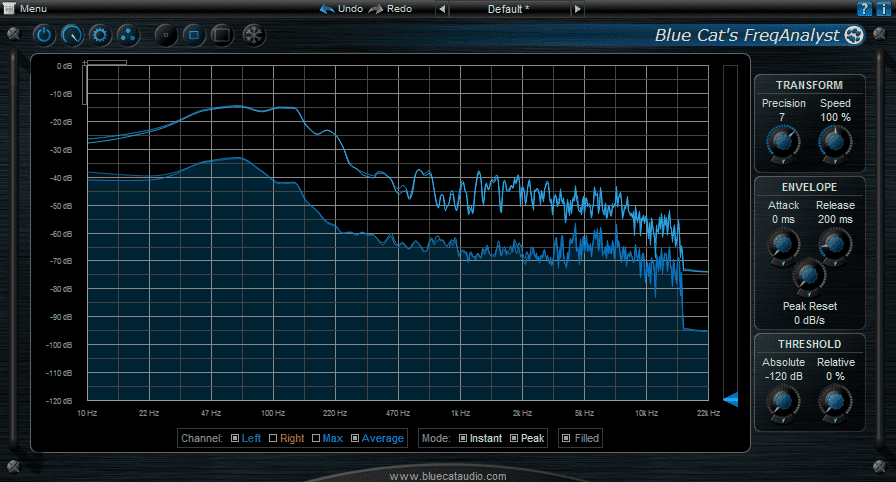 Best free VST plugins for analyzing audio | Blogosaur