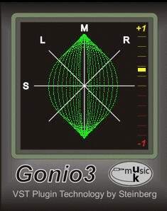 gonio3