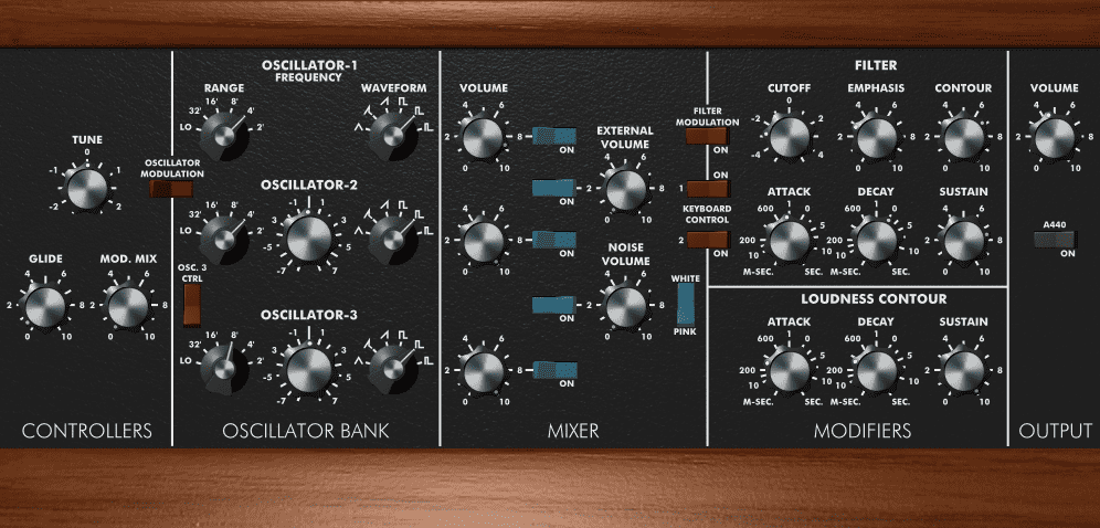 Best free VST minimoog emulations for Windows | Blogosaur